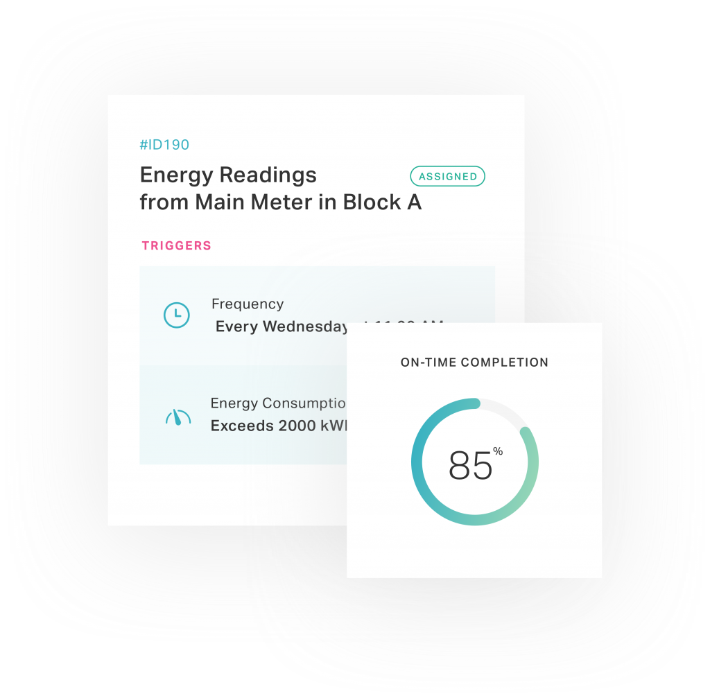 Energy meter dashboard showing real-time data - IoT